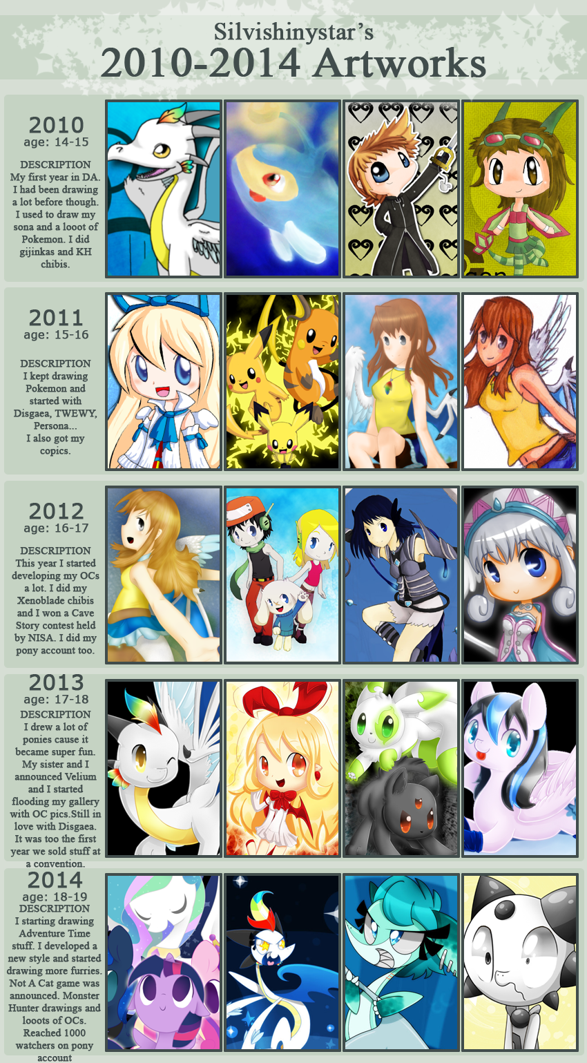 Improvement 2014 by SilviShinyStar
