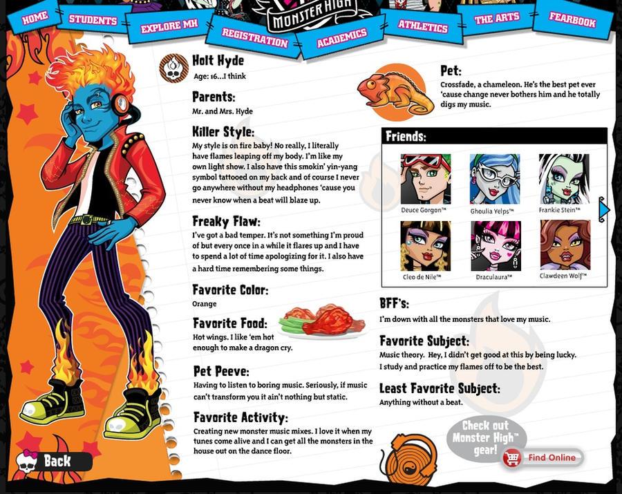 Monster High by lunamorada