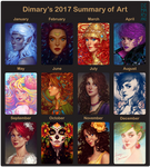 2017 Art Summary