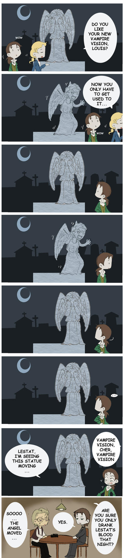 It was a weeping angel xD by Miyucchi