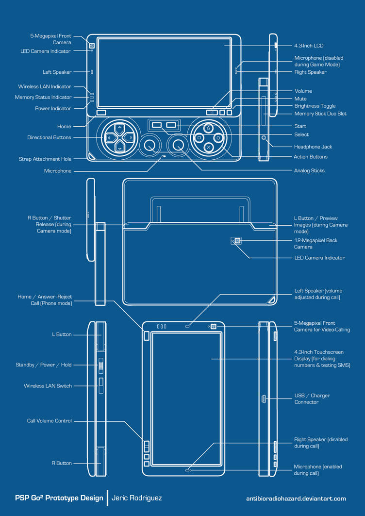 Psp Go 2 0 Blueprint By Antibioradiohazard On Deviantart