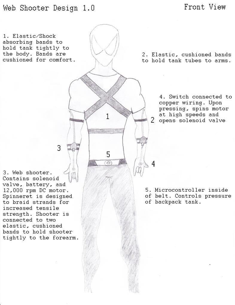 The amazing spider man web shooters blueprints www for Web design blueprints