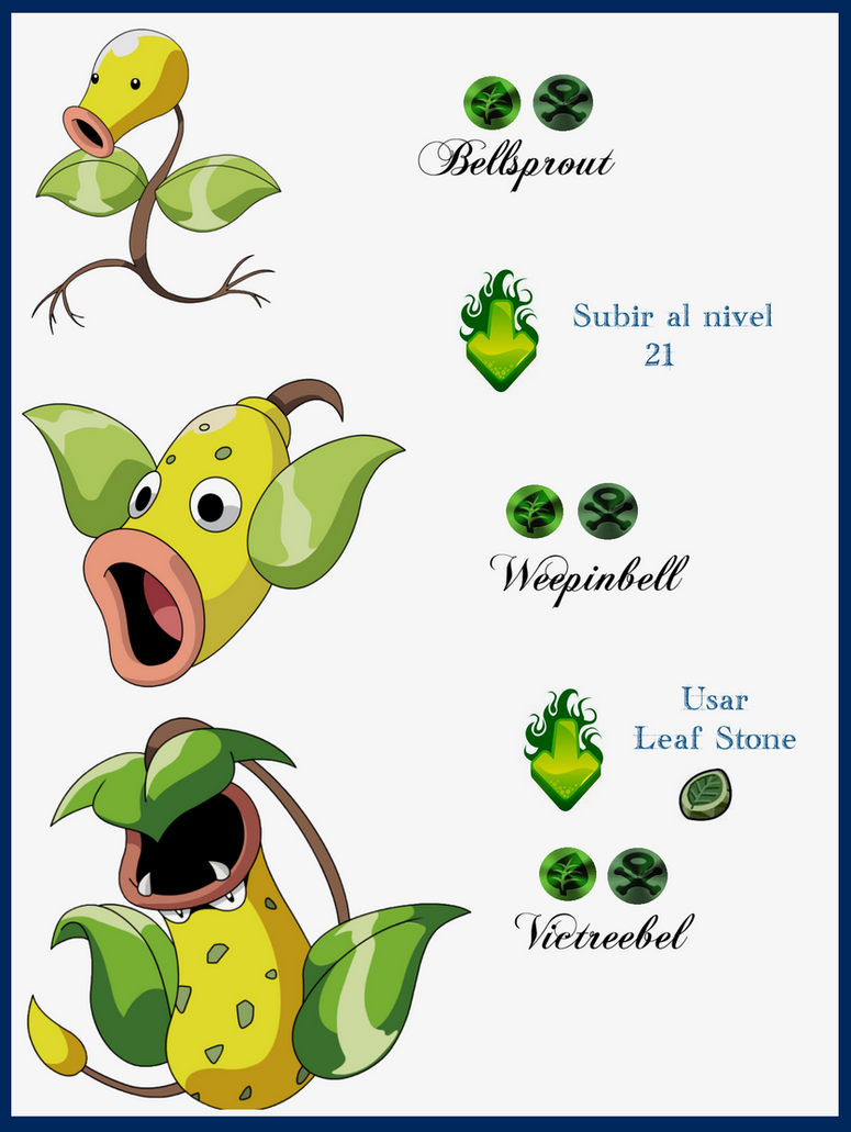 Pokemon Bellsprout Evolution Images | Pokemon Images