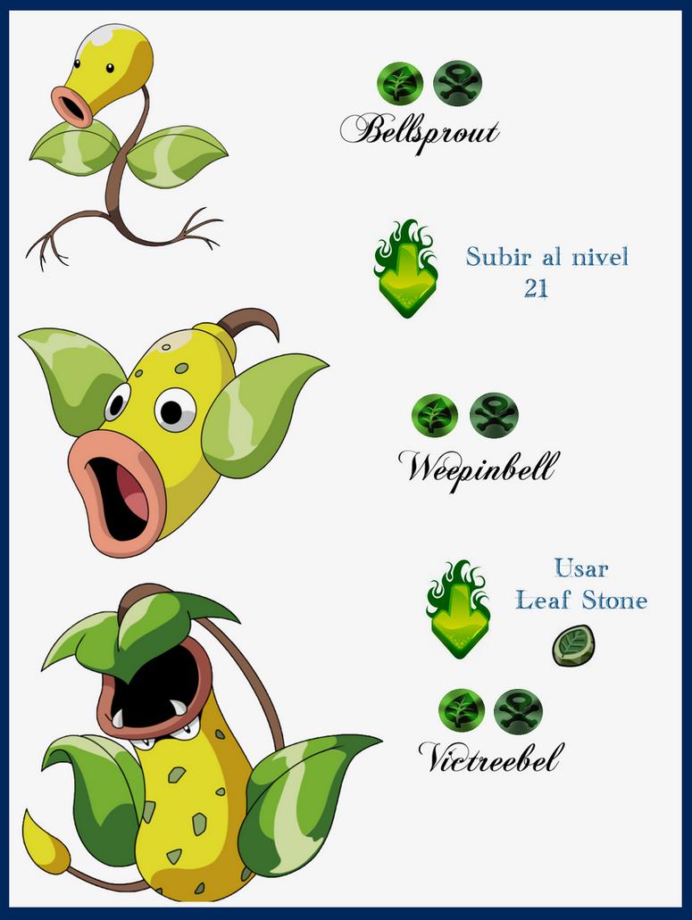 Pokemon Bellsprout Evolution Images | Pokemon Images