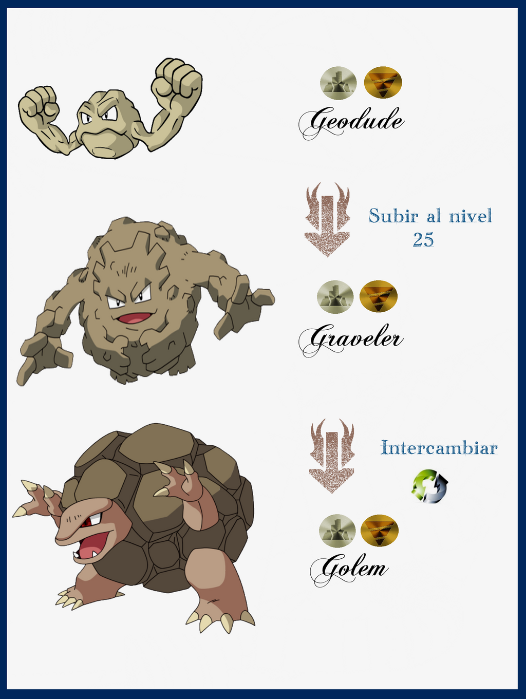 031 Geodude Evoluciones by Maxconnery on DeviantArt