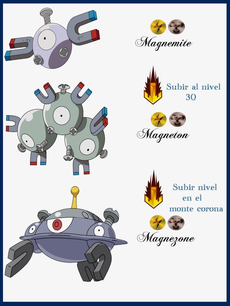 Magnemite Evolution Chart