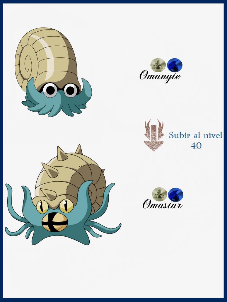Omanyte Evolution Chart