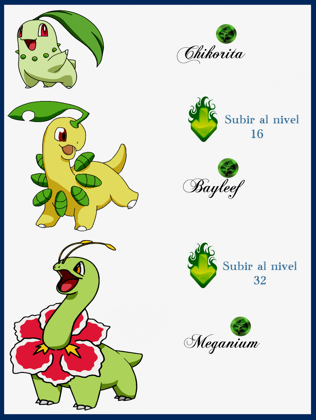 flabebe evolution chart