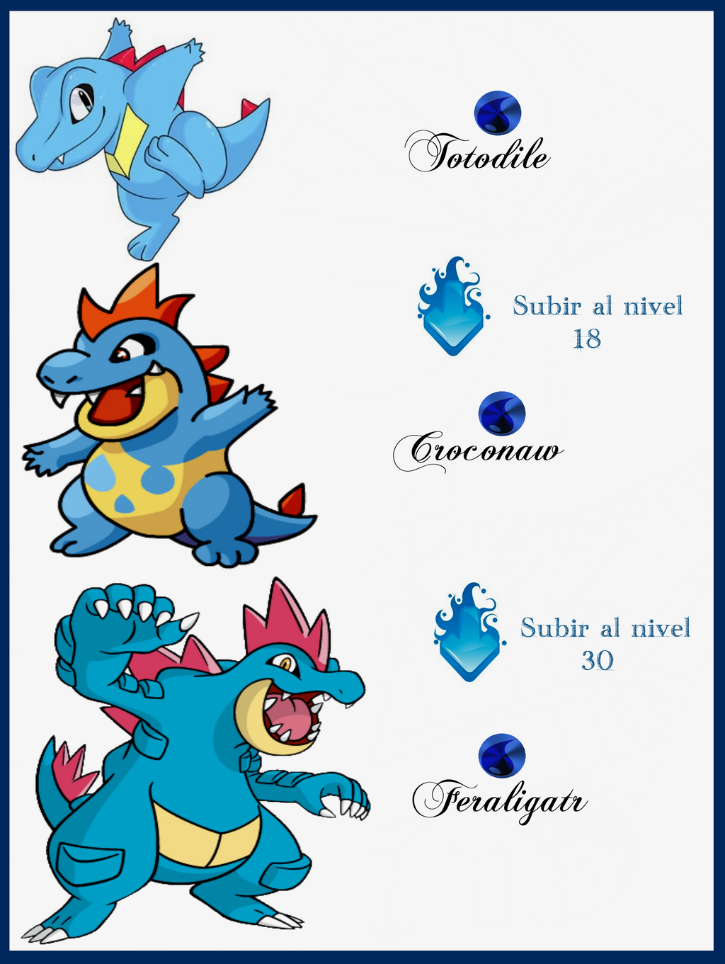 076 Totodile Evoluciones by Maxconnery on DeviantArt
