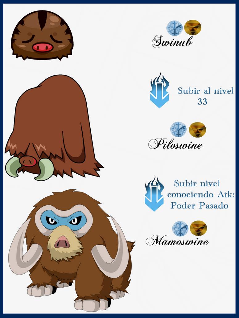 Togepi Evolution Chart