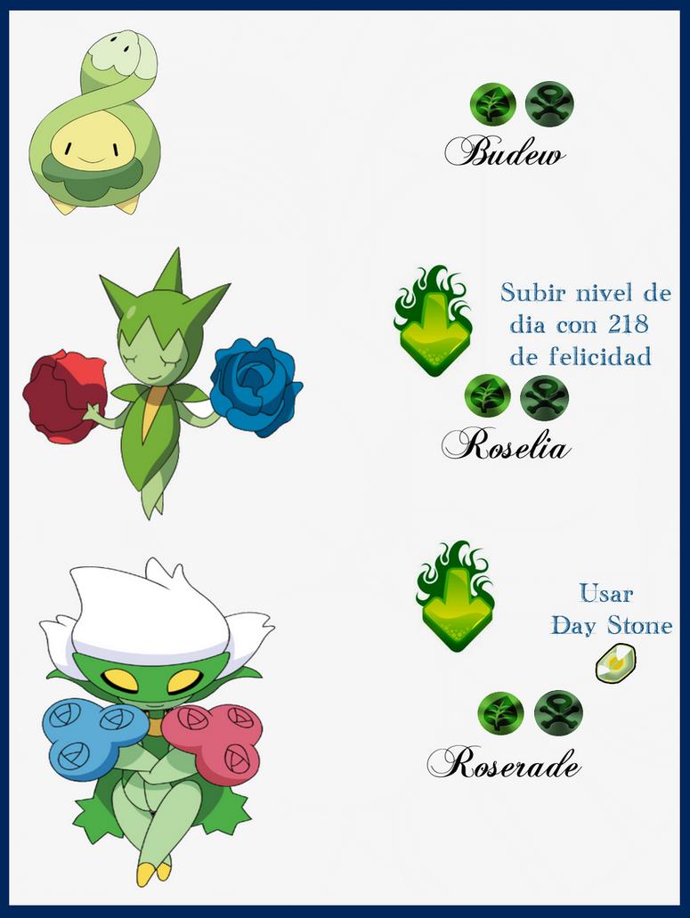 Roselia evolution chart