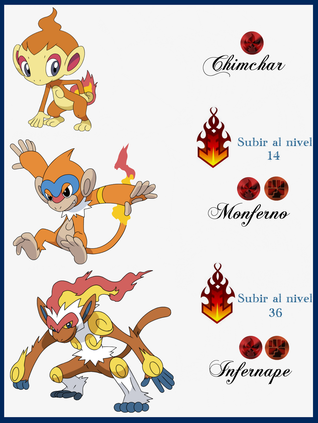 183 Chimchar by Maxconnery on DeviantArt