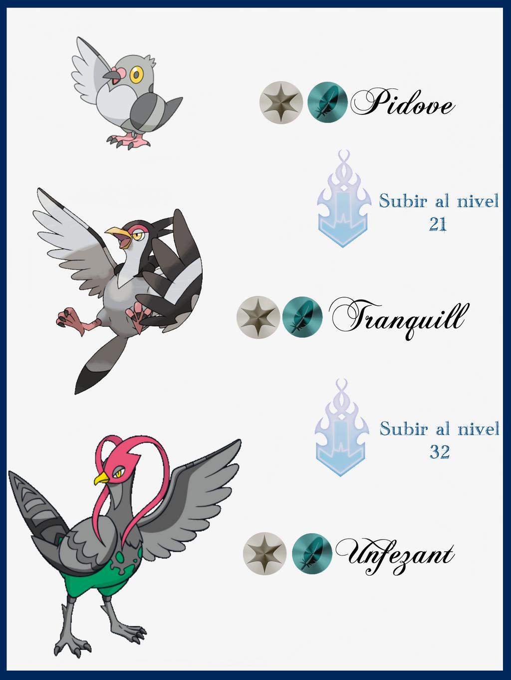Woobat Evolution Chart 223 Pidove Evol...