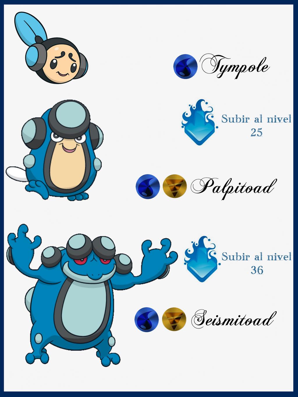 Pokemon Roggenrola Evolution Chart | www.pixshark.com ...