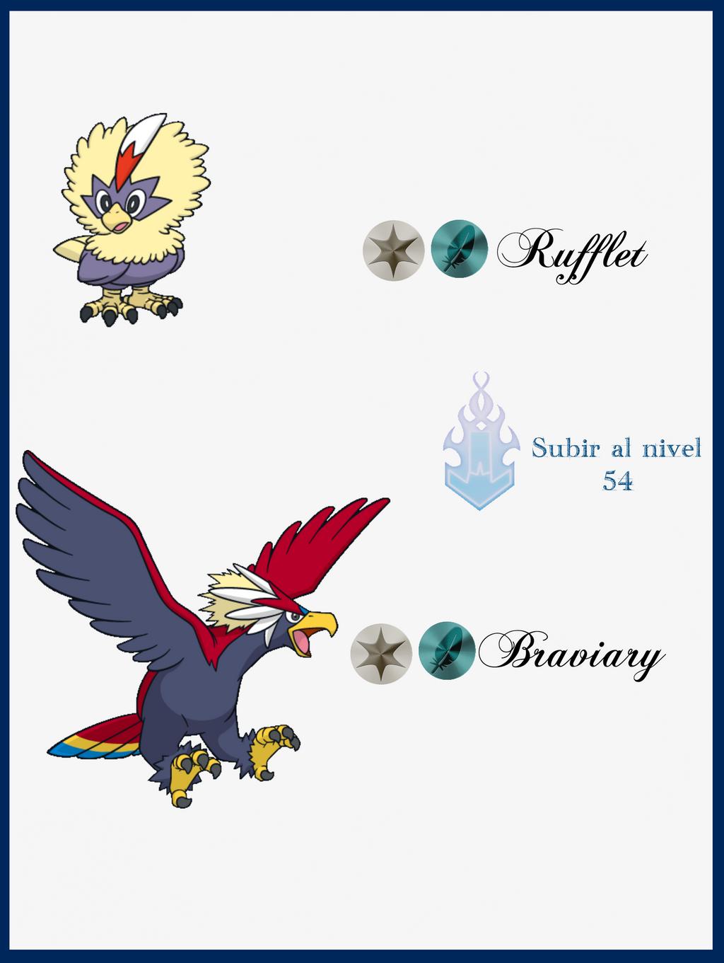 pokemon rufflet evolution wwwpixsharkcom images