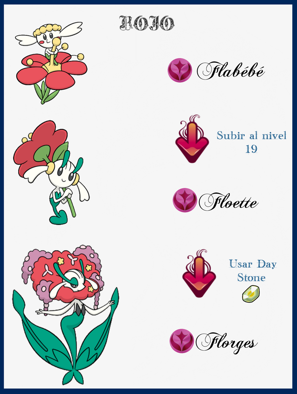 289 Flabebe Evoluciones by Maxconnery on DeviantArt