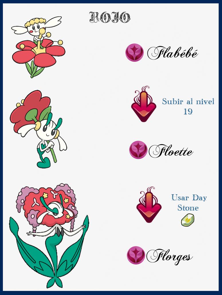froslass evolution chart
