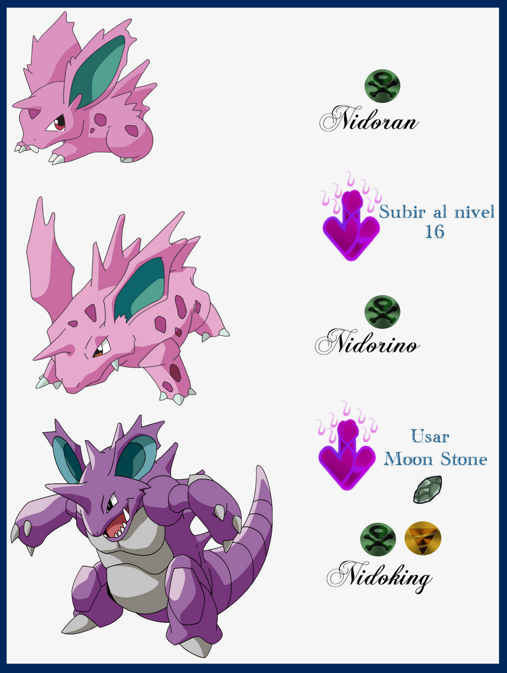 Pokemon Nidoran Evolution Chart Images | Pokemon Images