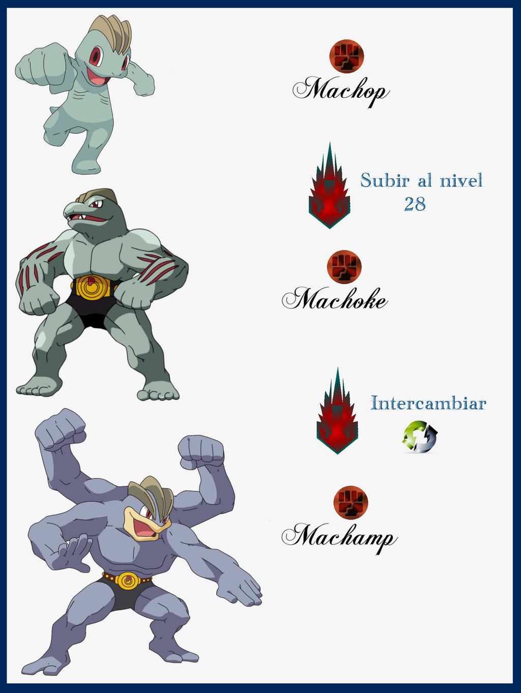 Evolution of machop