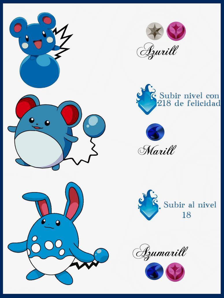Azurill Pokédex: stats, moves, evolution & locations ...