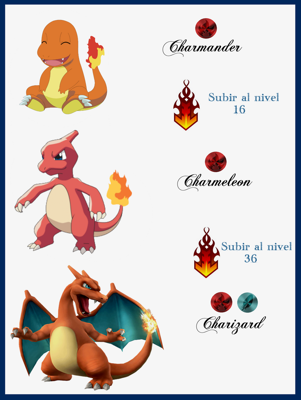 002 Charmander Evoluciones by Maxconnery on DeviantArt