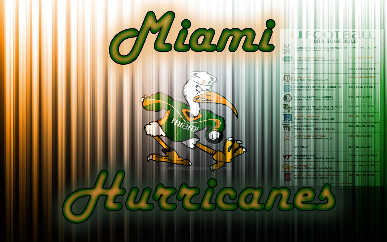 Miami Hurricanes Wallpaper 2 by
