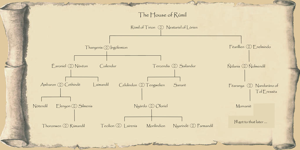 the house of rumil ancestral chart by vivianelefay on deviantart