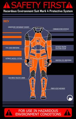 Hazardous Environment Suit
