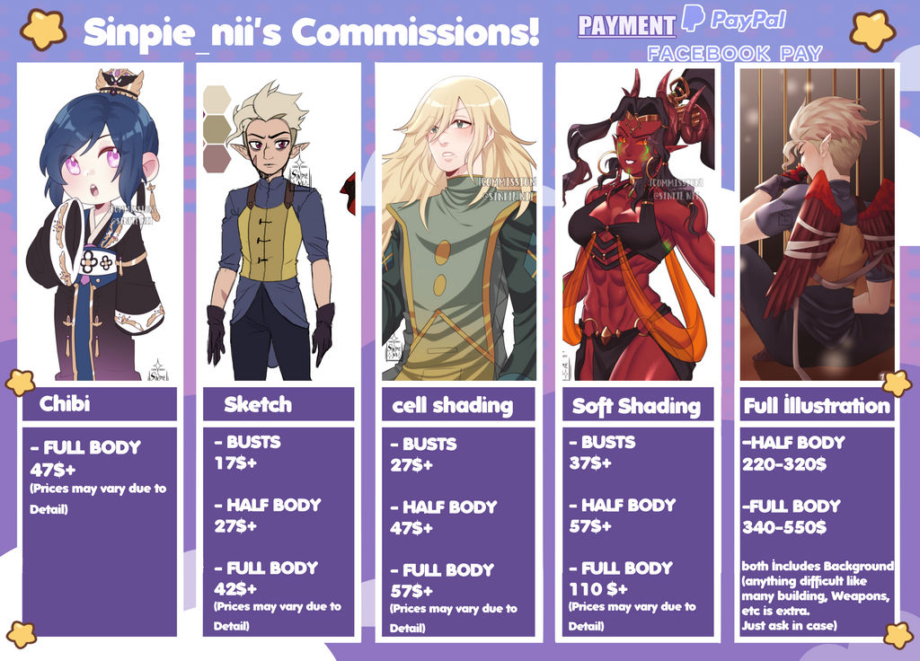 commission Chart remake