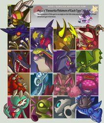 DJ's Pokemon Type Meme by ZombiDJ