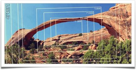آنچه که باید درباره فاصله کانونی بدانیم