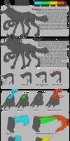 Zygites Species Reference
