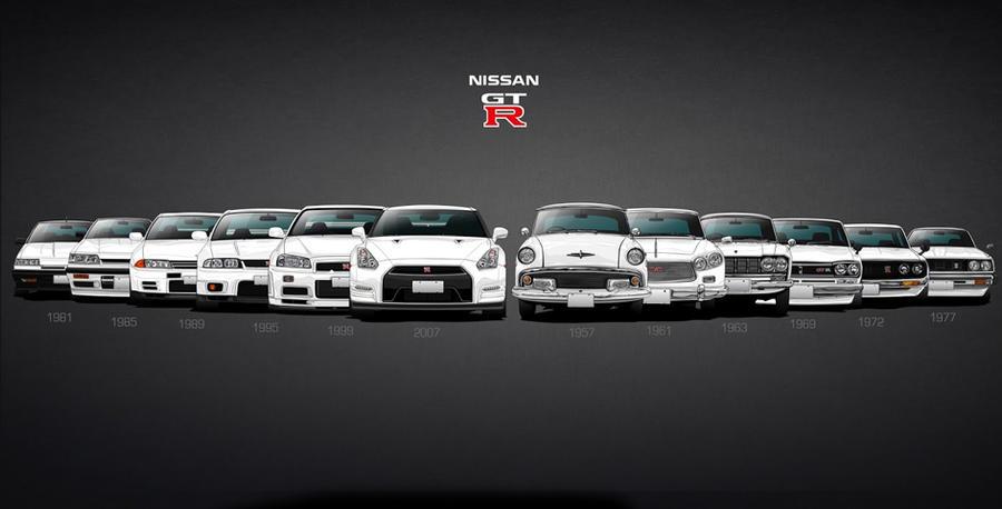 Výsledek obrázku pro Nissan skyline