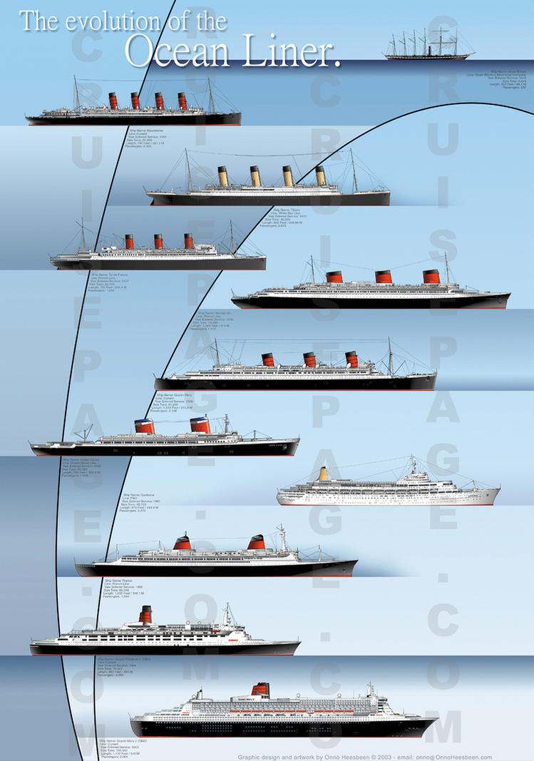 Worksheets Famous Ocean Liner Math Worksheet Answers evolution of the ocean liner by carsdude on deviantart carsdude