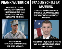 U.S. Military Justice by Party9999999