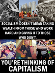 Wealth Distribution under Capitalism