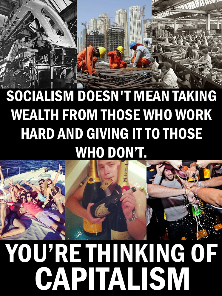 Wealth Distribution under Capitalism by Party9999999