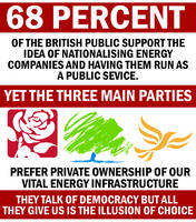 The Illusion of Choice by Party9999999