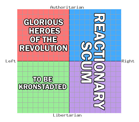 The True Political Compass by Party9999999 on DeviantArt