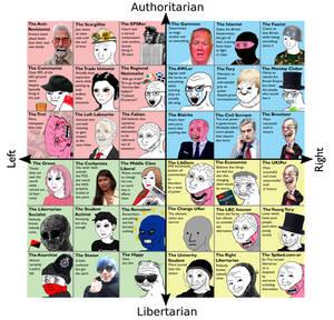 British Voter Profiles