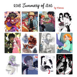 Summary of art 2018 by Moemai