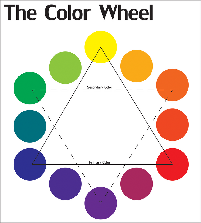 Simple Color Wheel Chart Color Chart Wheel Color Wheel