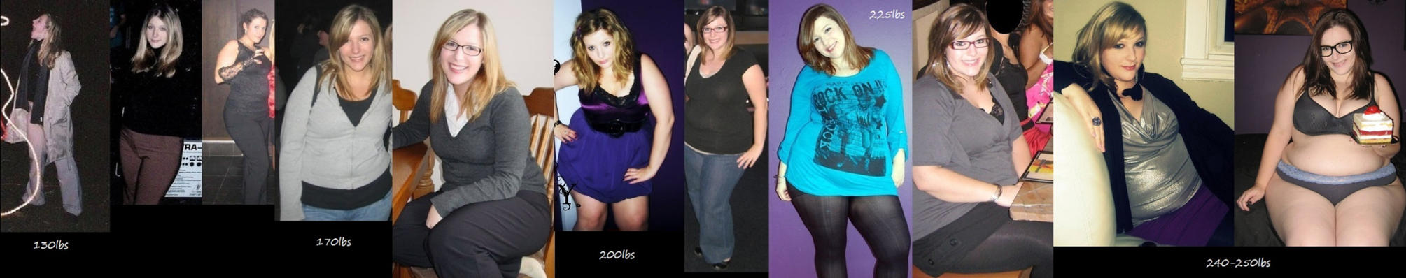 Weight Gain Progression by TJF235