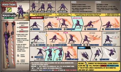 Monster Hunter World Fan Concept - Power Sword
