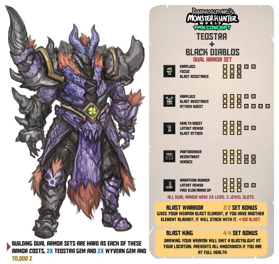 Monster Hunter World Fan Concept - Dual Armor Set by daemonstar on
