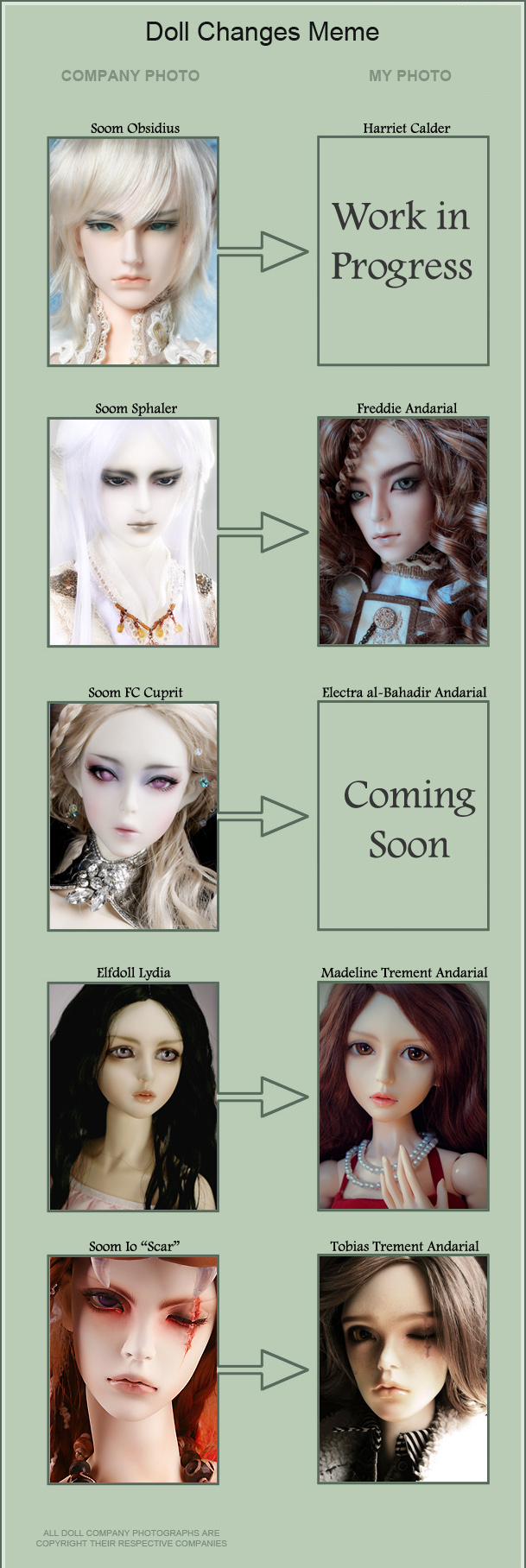 Doll Changes Meme - The Usurper's Son by Echoes-of-Elaris
