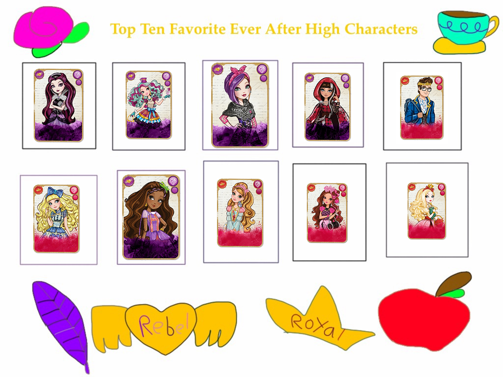 my top ten favorite ever after high characters by ariavampirerose7
