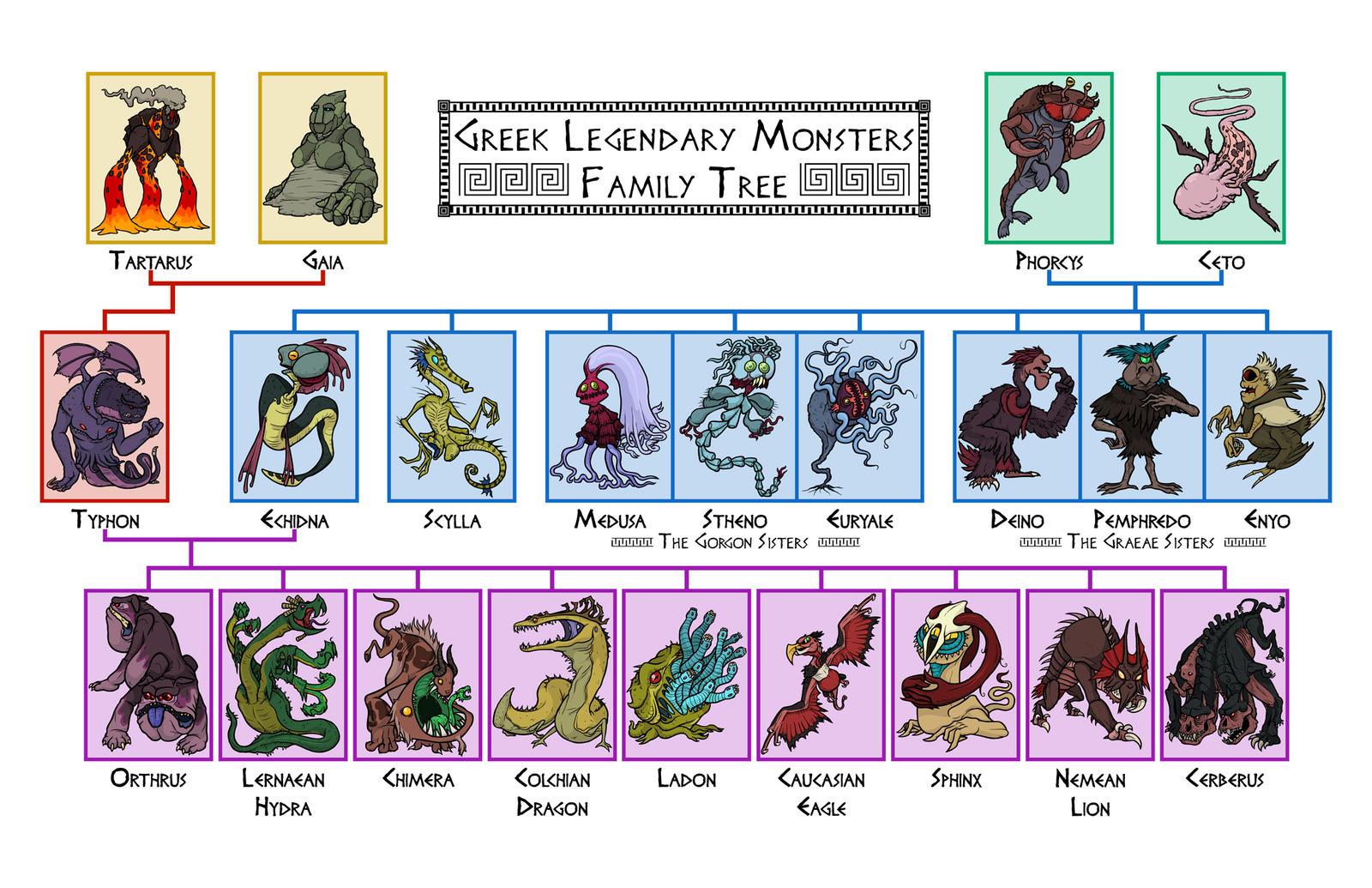 greek mythological creatures triton world