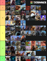 KWC Roster Tier List