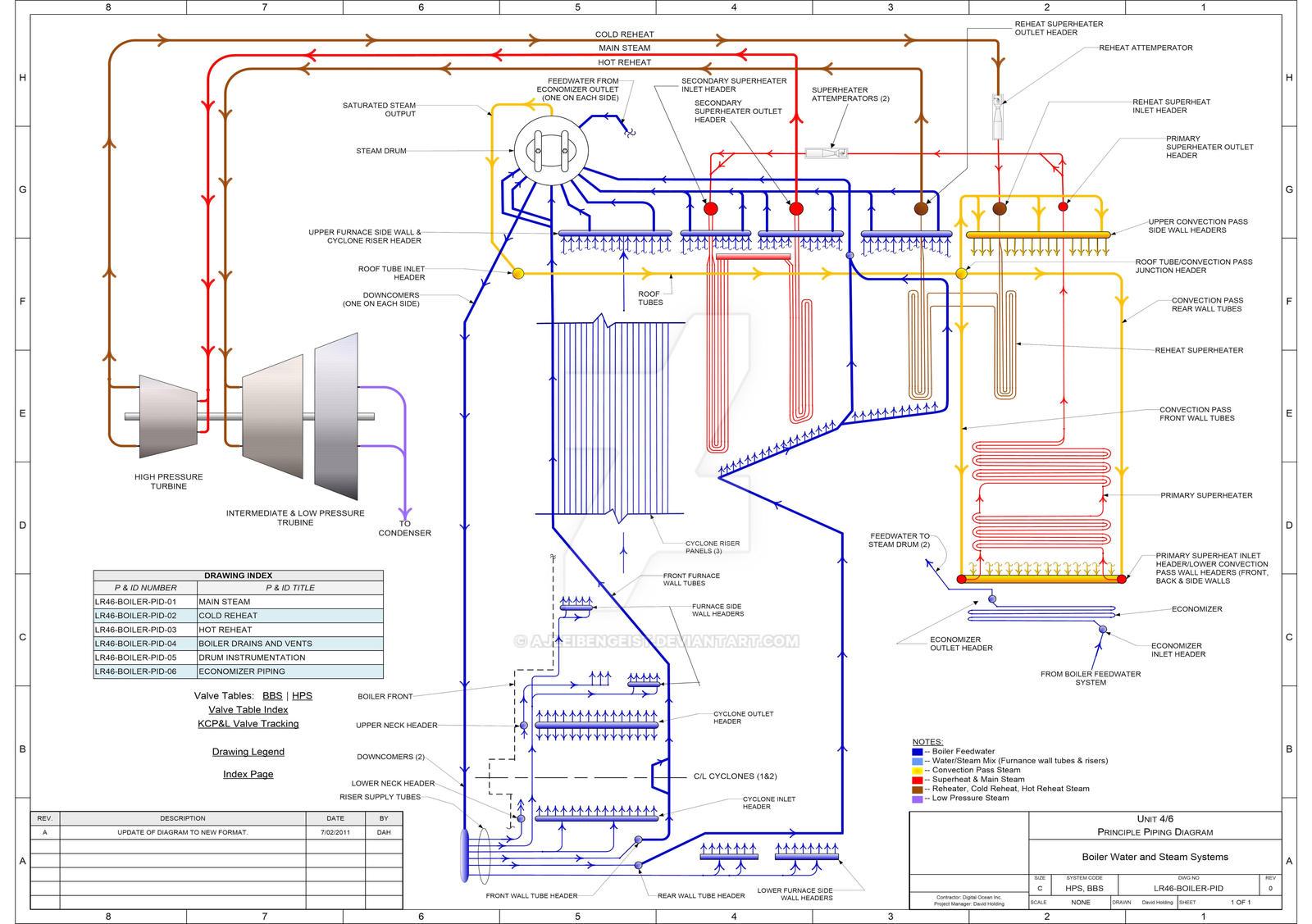 Lr46-boiler-pid by AJLeibengeist